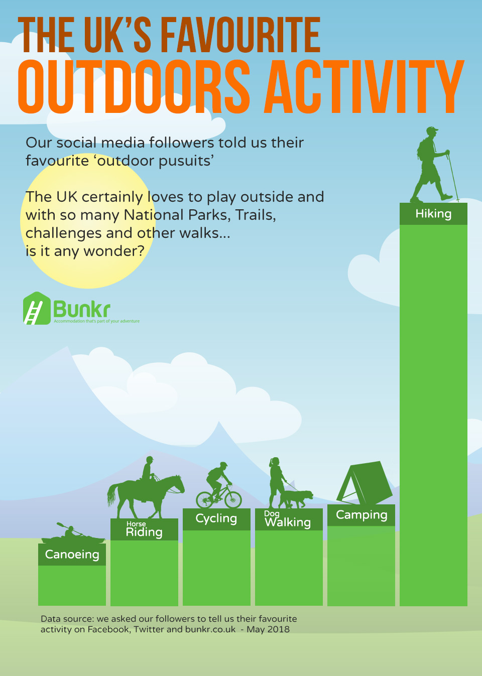 horse riding infographic